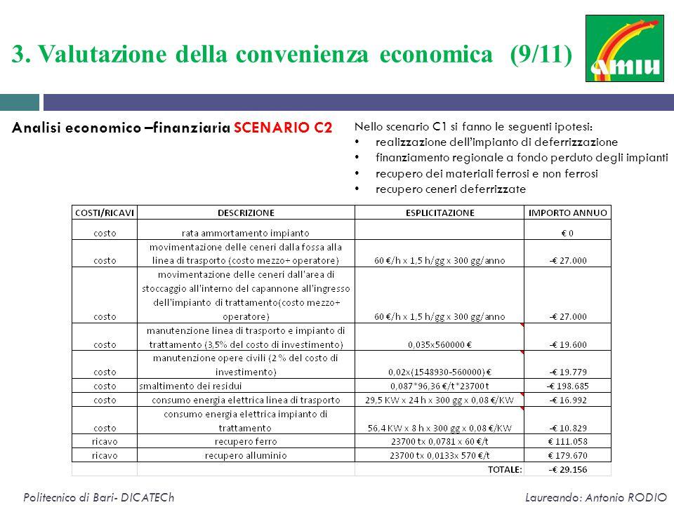 3. Valutazione della convenienza economica (9/11) Politecnico di Bari- DICATECh Laureando: Antonio RODIO Analisi economico –finanziaria SCENARIO C2 Ne