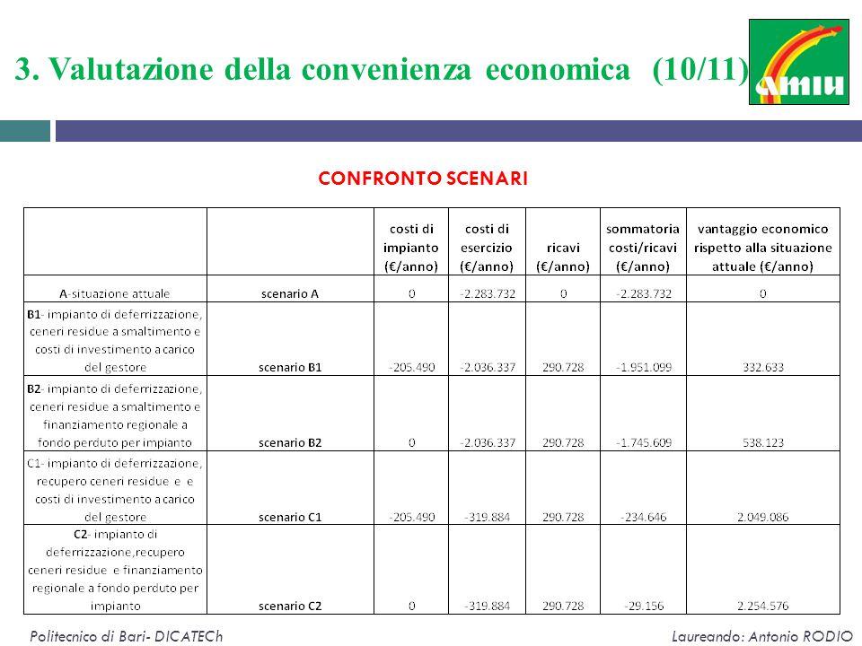 3. Valutazione della convenienza economica (10/11) Politecnico di Bari- DICATECh Laureando: Antonio RODIO CONFRONTO SCENARI