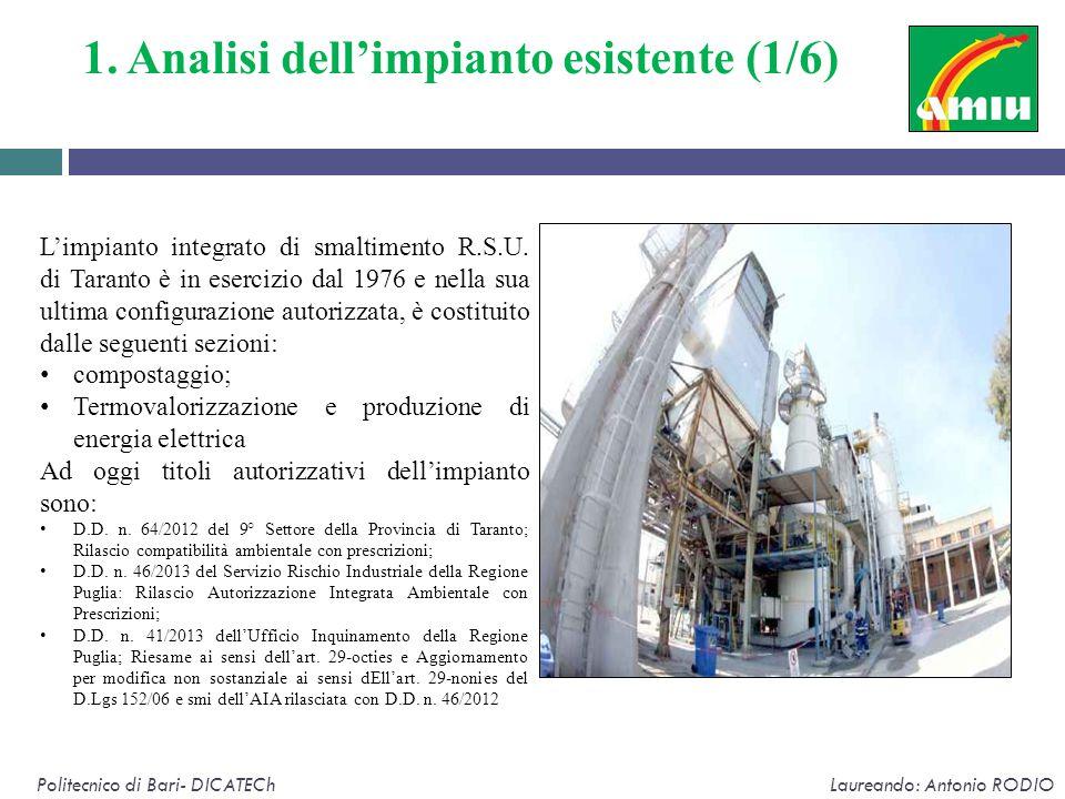 1. Analisi dell'impianto esistente (1/6) Politecnico di Bari- DICATECh Laureando: Antonio RODIO L'impianto integrato di smaltimento R.S.U. di Taranto