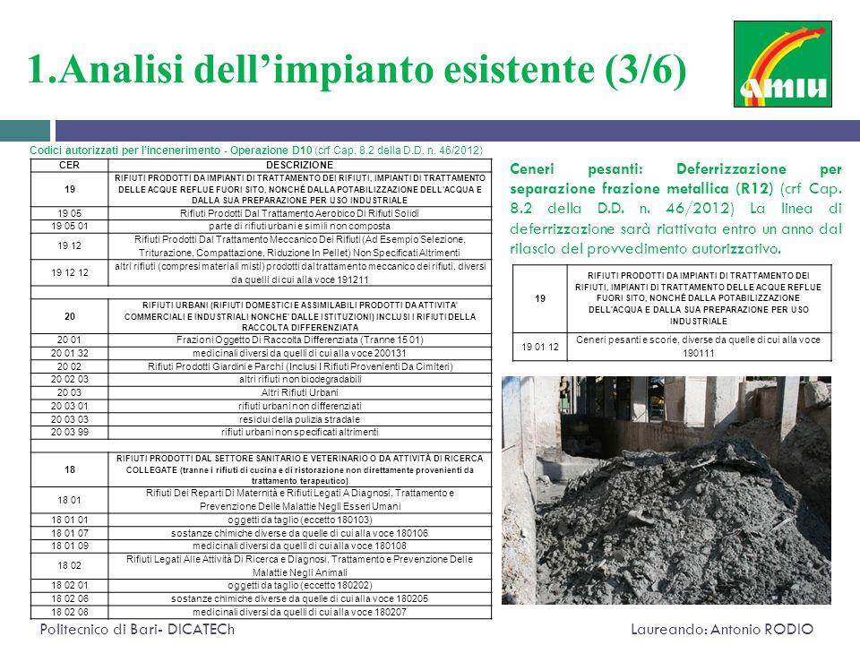1.Analisi dell'impianto esistente (3/6) Politecnico di Bari- DICATECh Laureando: Antonio RODIO CERDESCRIZIONE 19 RIFIUTI PRODOTTI DA IMPIANTI DI TRATT