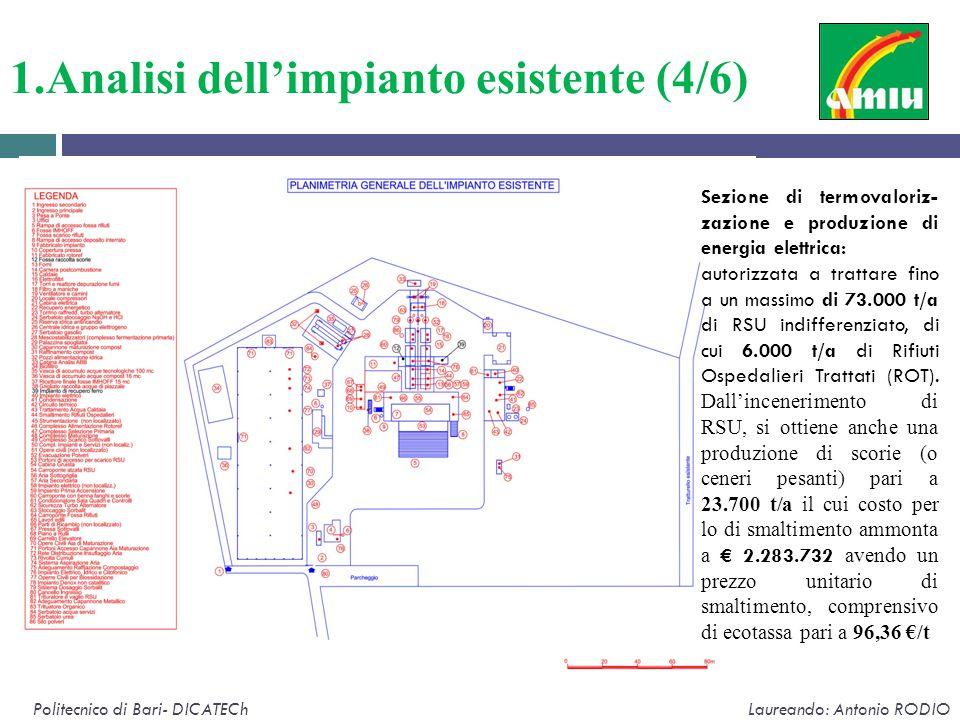 1.Analisi dell'impianto esistente (4/6) Politecnico di Bari- DICATECh Laureando: Antonio RODIO Sezione di termovaloriz- zazione e produzione di energi