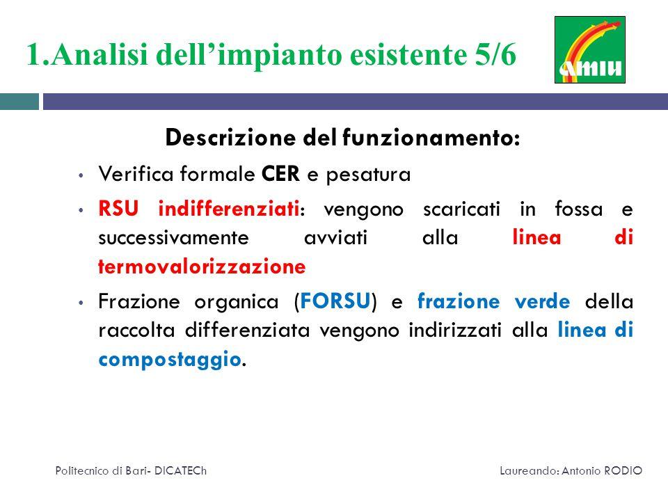 1.Analisi dell'impianto esistente 5/6 Politecnico di Bari- DICATECh Laureando: Antonio RODIO Descrizione del funzionamento: Verifica formale CER e pes