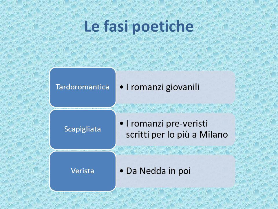 Le fasi poetiche I romanzi giovanili Tardoromantica I romanzi pre-veristi scritti per lo più a Milano Scapigliata Da Nedda in poi Verista