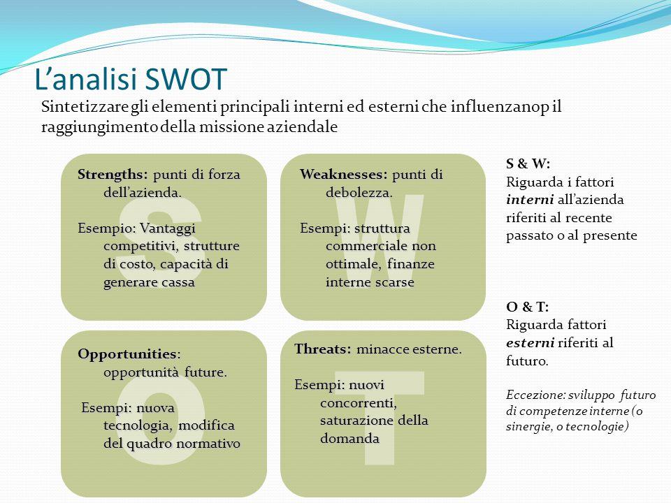 L'analisi SWOT Sintetizzare gli elementi principali interni ed esterni che influenzanop il raggiungimento della missione aziendale S & W: Riguarda i fattori interni all'azienda riferiti al recente passato o al presente O & T: Riguarda fattori esterni riferiti al futuro.