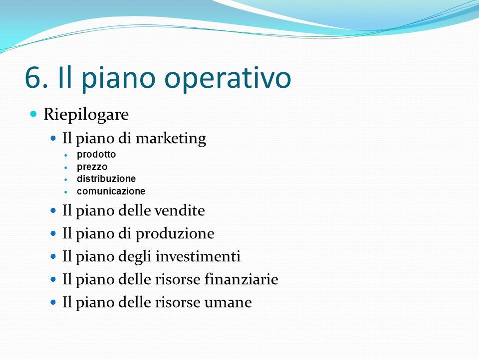 6. Il piano operativo Riepilogare Il piano di marketing prodotto prezzo distribuzione comunicazione Il piano delle vendite Il piano di produzione Il p