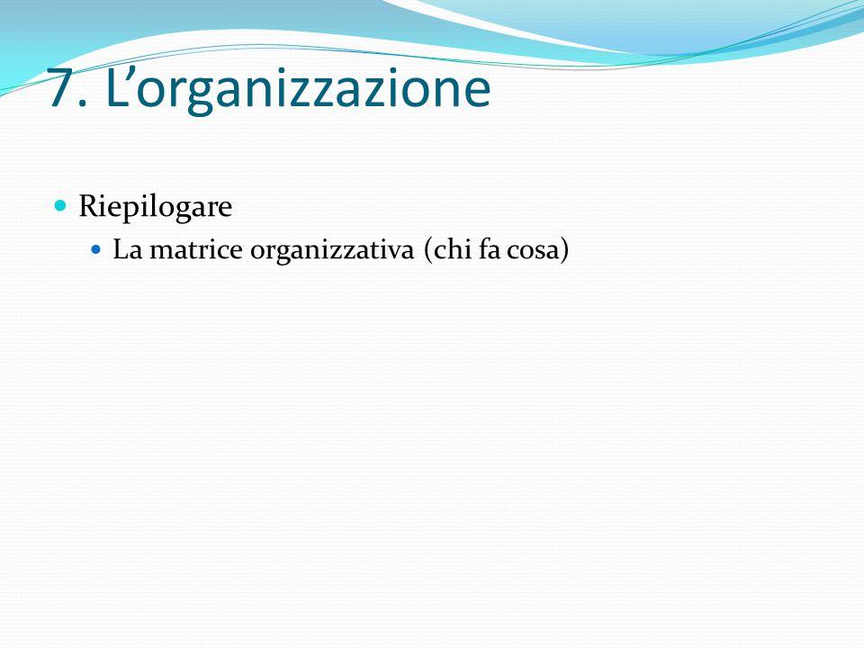 7. L'organizzazione Riepilogare La matrice organizzativa (chi fa cosa)