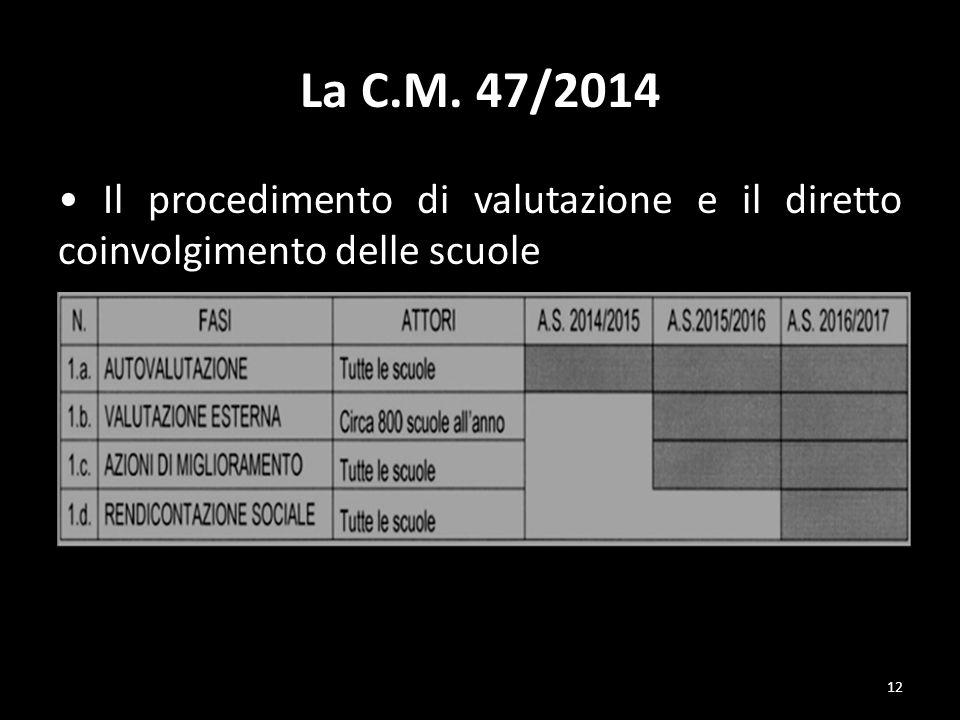 La C.M. 47/2014 Il procedimento di valutazione e il diretto coinvolgimento delle scuole 12