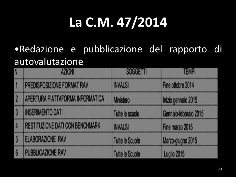 La C.M. 47/2014 Redazione e pubblicazione del rapporto di autovalutazione 13