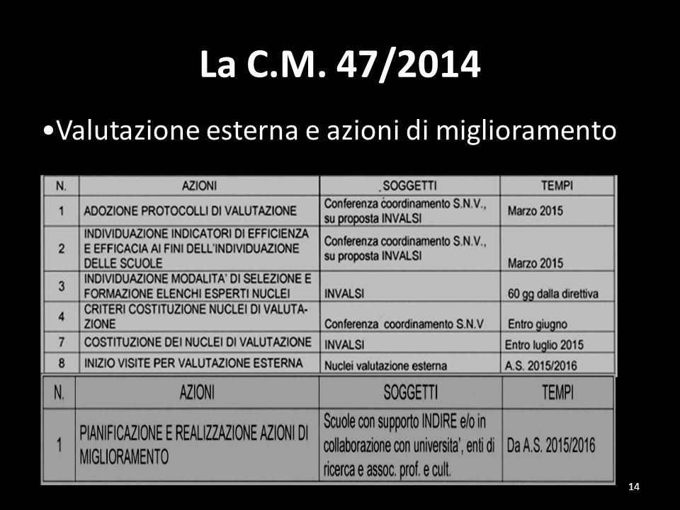 La C.M. 47/2014 Valutazione esterna e azioni di miglioramento 14
