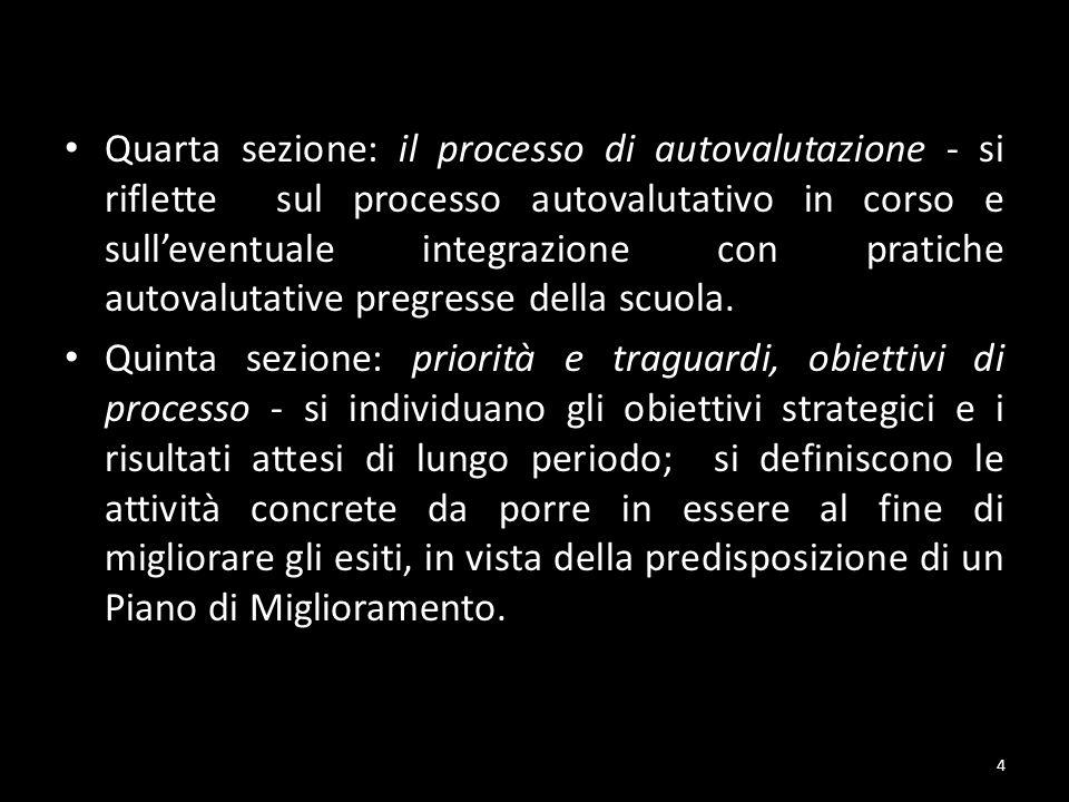 ì Quarta sezione: il processo di autovalutazione - si riflette sul processo autovalutativo in corso e sull'eventuale integrazione con pratiche autovalutative pregresse della scuola.
