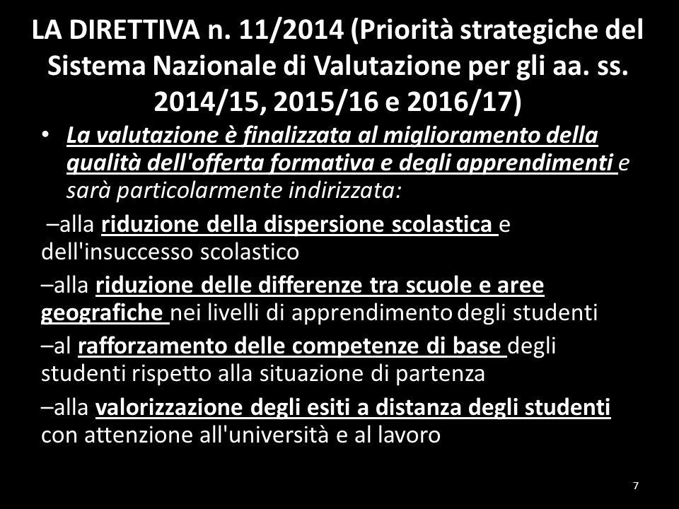 LA DIRETTIVA n.11/2014 (Priorità strategiche del Sistema Nazionale di Valutazione per gli aa.