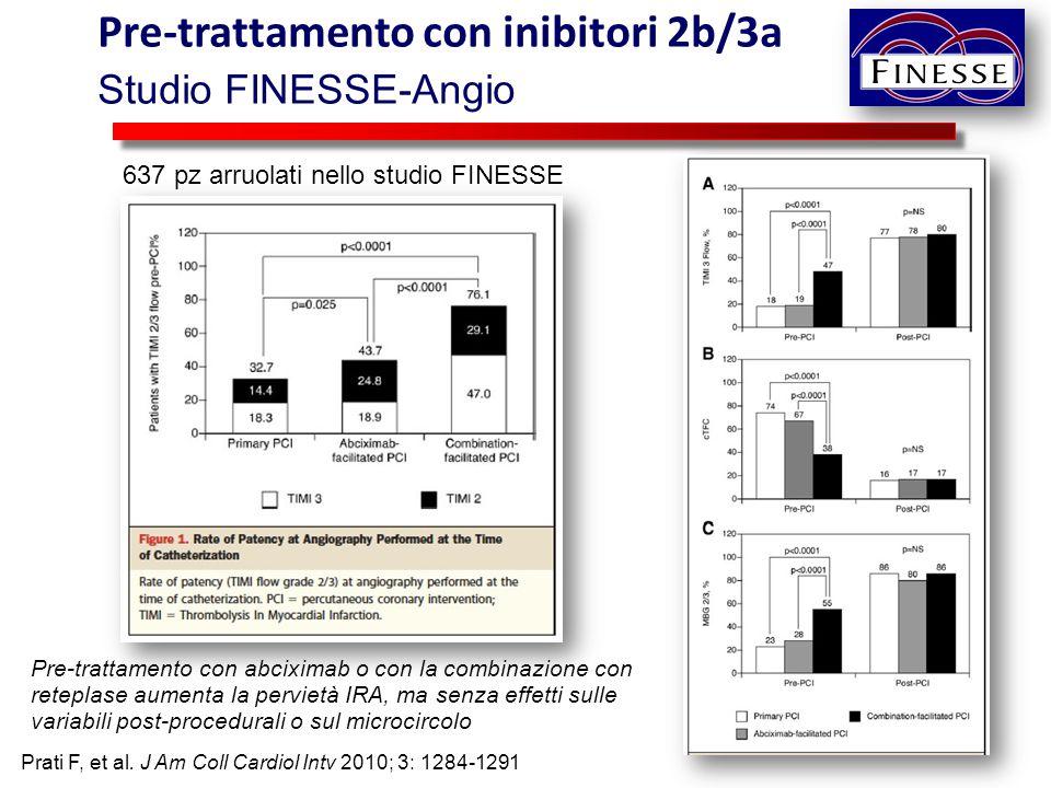 Pre-trattamento con inibitori 2b/3a Studio FINESSE-Angio Prati F, et al. J Am Coll Cardiol Intv 2010; 3: 1284-1291 637 pz arruolati nello studio FINES
