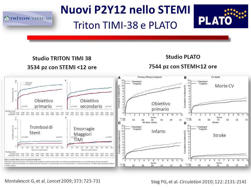 Nuovi P2Y12 nello STEMI Triton TIMI-38 e PLATO Studio TRITON TIMI 38 3534 pz con STEMI <12 ore Montalescot G, et al. Lancet 2009; 373: 723-731 Obietti