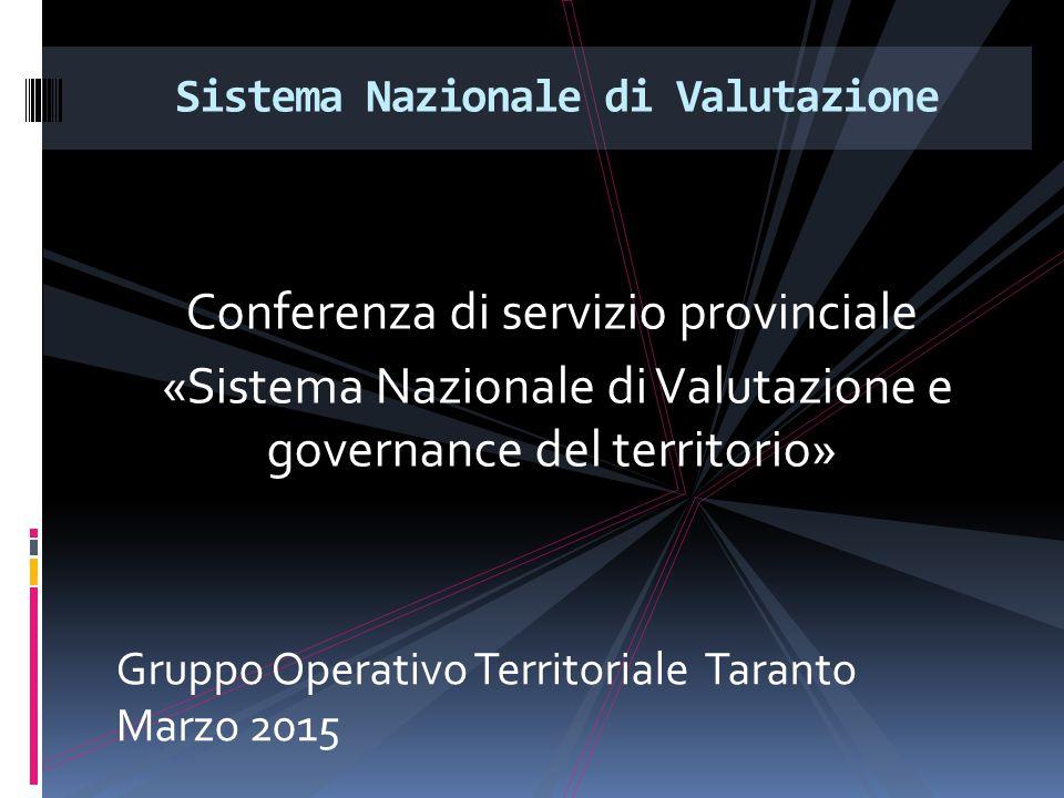 Conferenza di servizio provinciale «Sistema Nazionale di Valutazione e governance del territorio» Sistema Nazionale di Valutazione Gruppo Operativo Te