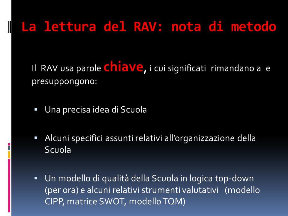 La lettura del RAV: nota di metodo Il RAV usa parole chiave, i cui significati rimandano a e presuppongono:  Una precisa idea di Scuola  Alcuni spec
