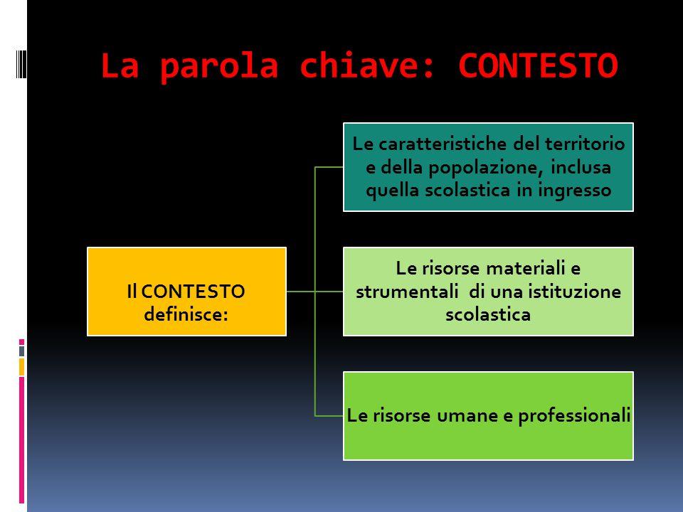 La parola chiave: CONTESTO Il CONTESTO definisce: Le caratteristiche del territorio e della popolazione, inclusa quella scolastica in ingresso Le riso