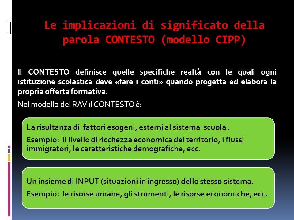 Le implicazioni di significato della parola CONTESTO (modello CIPP) Il CONTESTO definisce quelle specifiche realtà con le quali ogni istituzione scola
