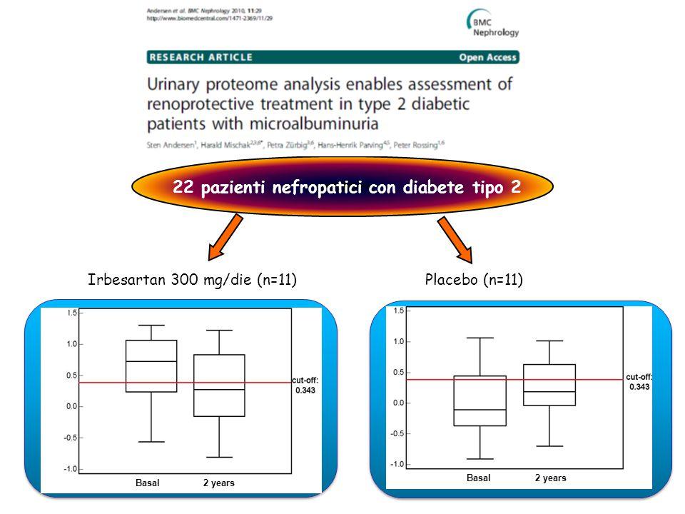 22 pazienti nefropatici con diabete tipo 2 Irbesartan 300 mg/die (n=11) Placebo (n=11) Basal 2 years