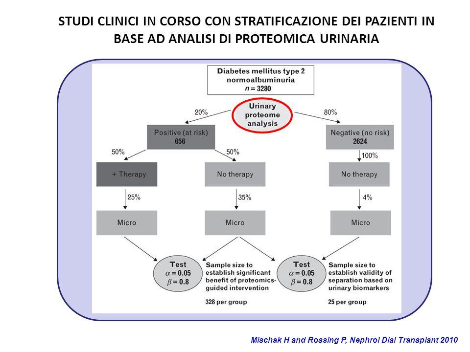 Mischak H and Rossing P, Nephrol Dial Transplant 2010 STUDI CLINICI IN CORSO CON STRATIFICAZIONE DEI PAZIENTI IN BASE AD ANALISI DI PROTEOMICA URINARI