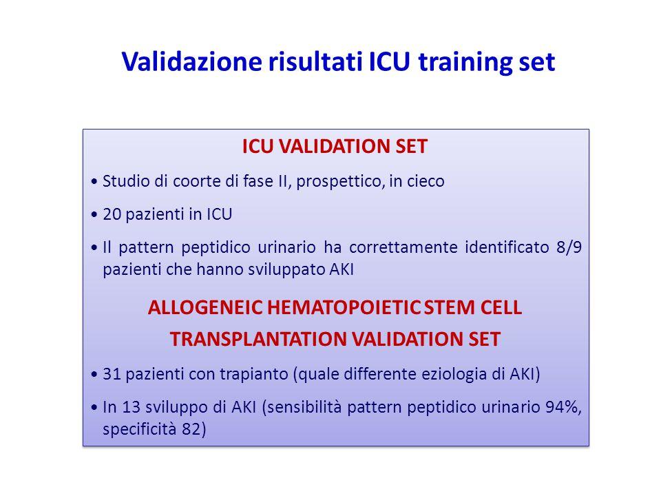 Validazione risultati ICU training set ICU VALIDATION SET Studio di coorte di fase II, prospettico, in cieco 20 pazienti in ICU Il pattern peptidico u