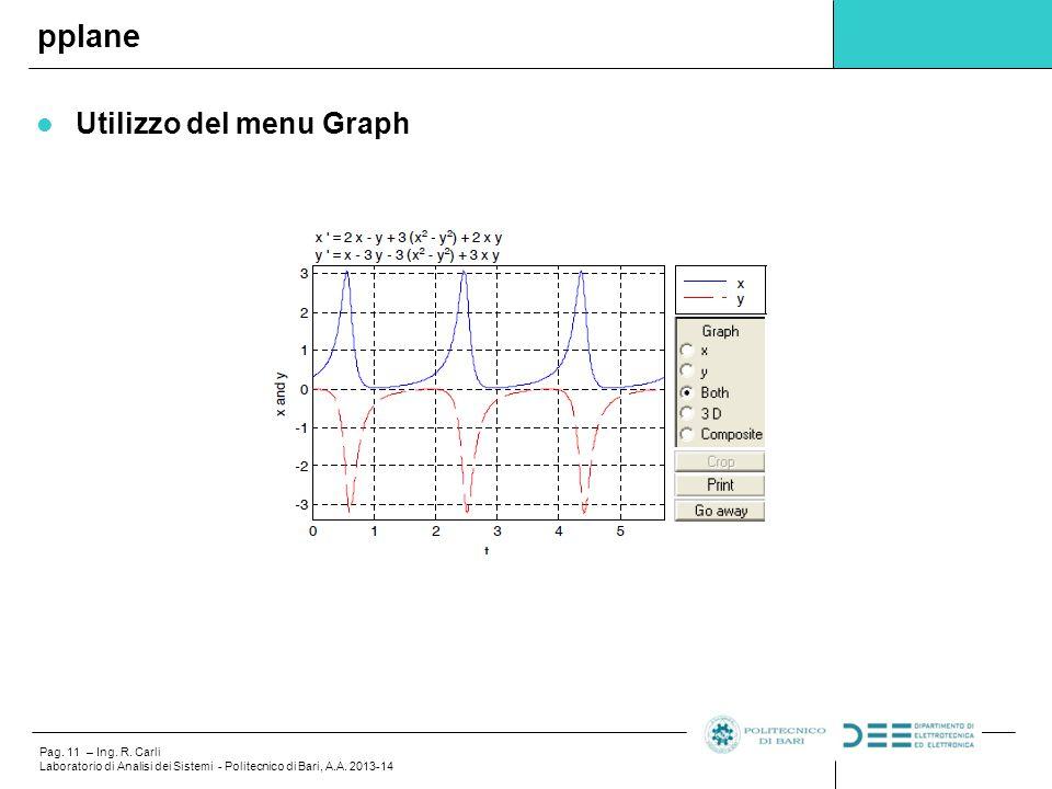 Pag.11 – Ing. R. Carli Laboratorio di Analisi dei Sistemi - Politecnico di Bari, A.A.