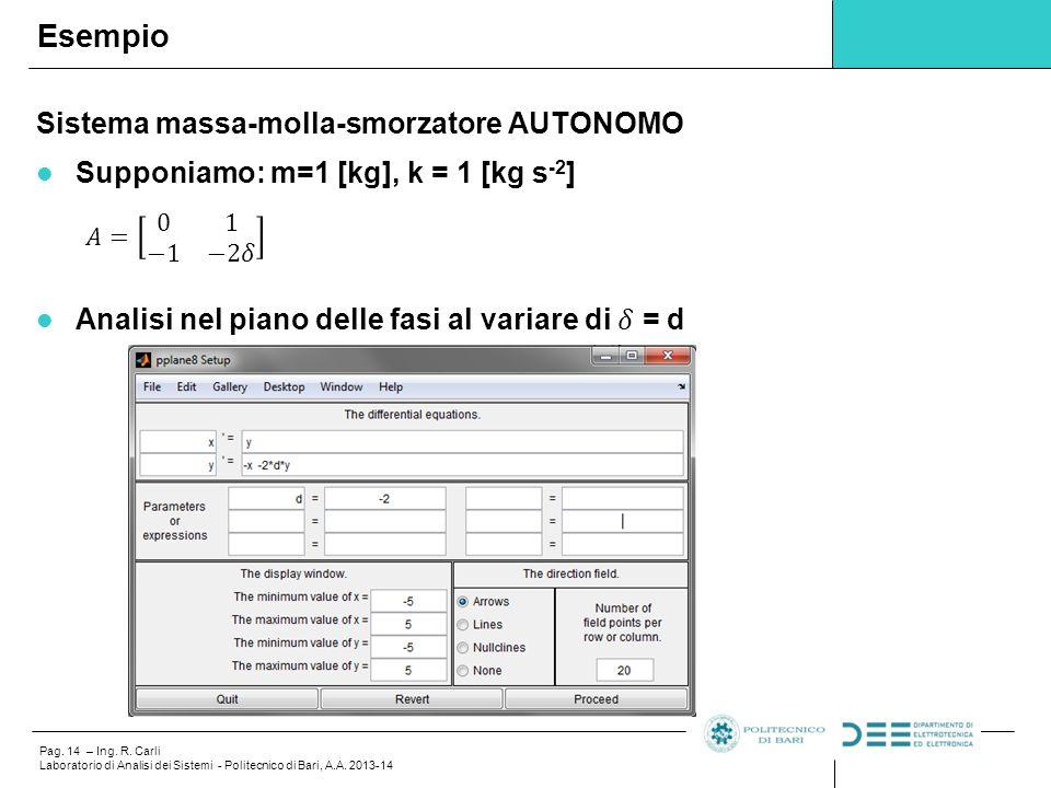 Pag.14 – Ing. R. Carli Laboratorio di Analisi dei Sistemi - Politecnico di Bari, A.A.