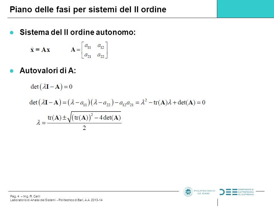 Pag.5 – Ing. R. Carli Laboratorio di Analisi dei Sistemi - Politecnico di Bari, A.A.