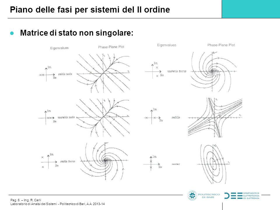 Pag.7 – Ing. R. Carli Laboratorio di Analisi dei Sistemi - Politecnico di Bari, A.A.