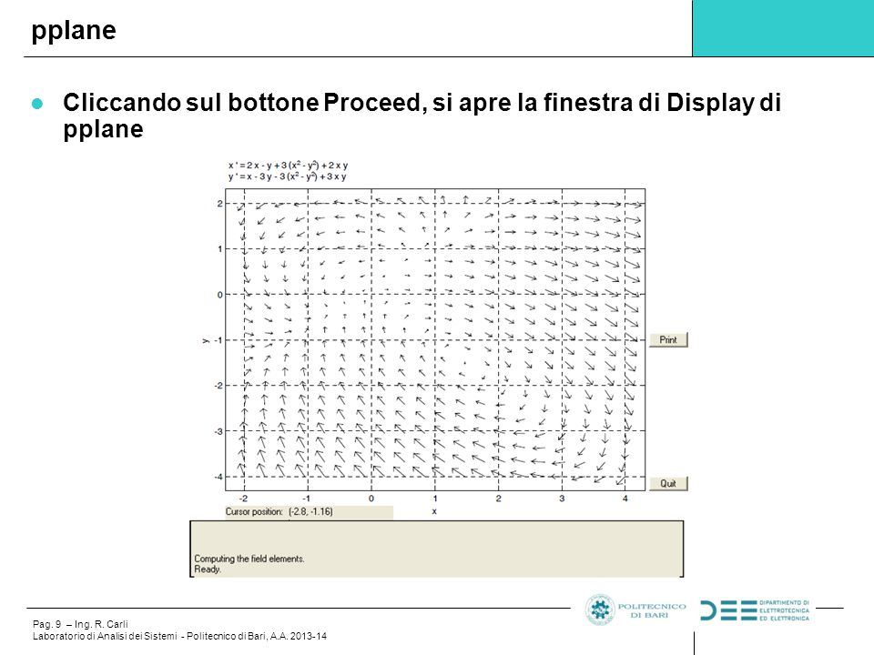 Pag.10 – Ing. R. Carli Laboratorio di Analisi dei Sistemi - Politecnico di Bari, A.A.