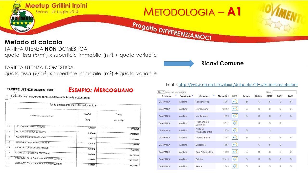 Metodo di calcolo TARIFFA UTENZA NON DOMESTICA quota fissa (€/m 2 ) x superficie immobile (m 2 ) + quota variabile TARIFFA UTENZA DOMESTICA quota fiss