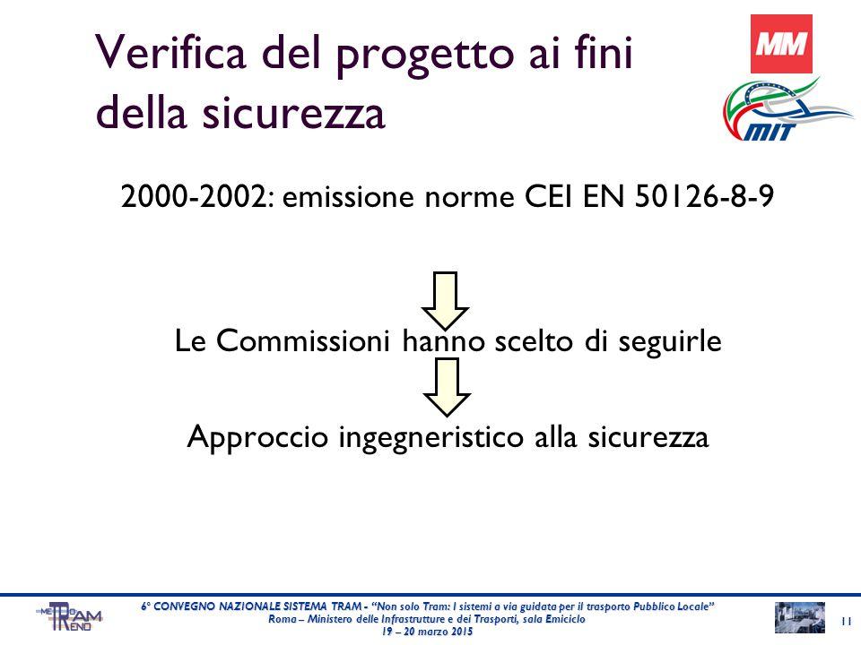 Verifica del progetto ai fini della sicurezza 2000-2002: emissione norme CEI EN 50126-8-9 Le Commissioni hanno scelto di seguirle Approccio ingegneris