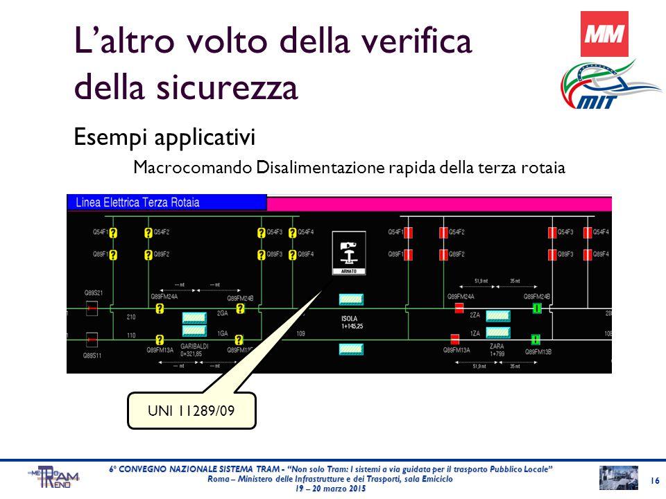 L'altro volto della verifica della sicurezza Esempi applicativi Macrocomando Disalimentazione rapida della terza rotaia 16 6° CONVEGNO NAZIONALE SISTE