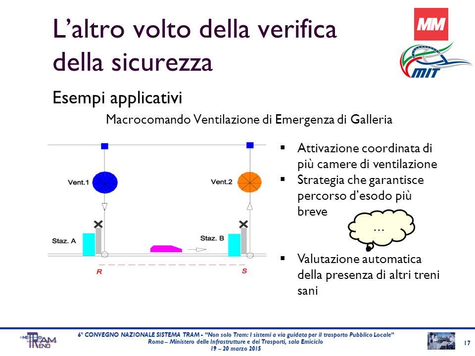 L'altro volto della verifica della sicurezza Esempi applicativi Macrocomando Ventilazione di Emergenza di Galleria 17 6° CONVEGNO NAZIONALE SISTEMA TR