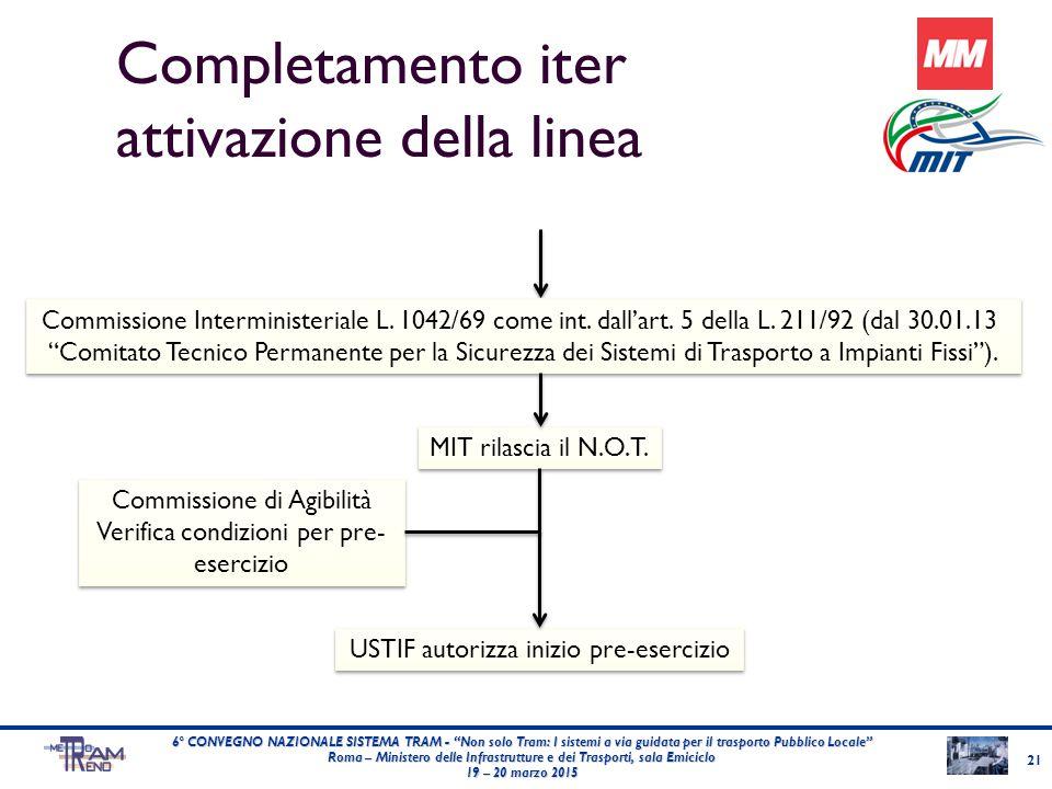 """Completamento iter attivazione della linea 21 6° CONVEGNO NAZIONALE SISTEMA TRAM - """"Non solo Tram: I sistemi a via guidata per il trasporto Pubblico L"""