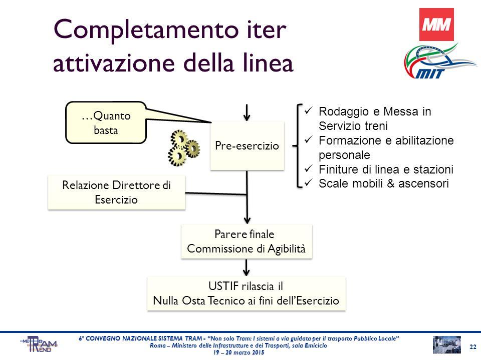"""Completamento iter attivazione della linea 22 6° CONVEGNO NAZIONALE SISTEMA TRAM - """"Non solo Tram: I sistemi a via guidata per il trasporto Pubblico L"""