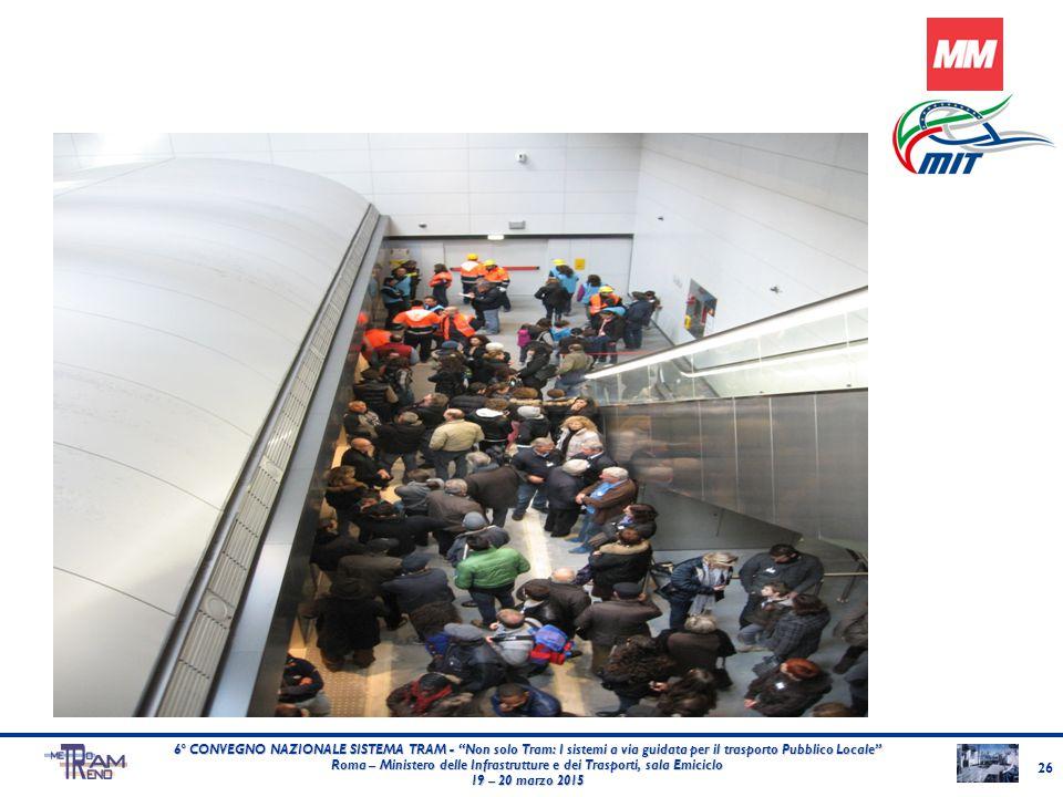 """26 6° CONVEGNO NAZIONALE SISTEMA TRAM - """"Non solo Tram: I sistemi a via guidata per il trasporto Pubblico Locale"""" Roma – Ministero delle Infrastruttur"""