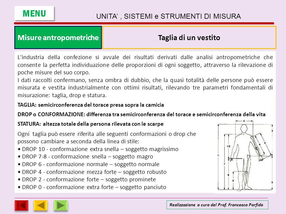 Misure antropometriche MENU UNITA', SISTEMI e STRUMENTI DI MISURA Realizzazione a cura del Prof. Francesco Porfido Taglia di un vestito L'industria de