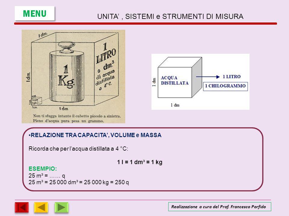 APPROFONDIMENTO RELAZIONE TRA CAPACITA', VOLUME e MASSA Ricorda che per l'acqua distillata a 4 °C: 1 l = 1 dm³ = 1 kg ESEMPIO: 25 m³ = …… q 25 m³ = 25