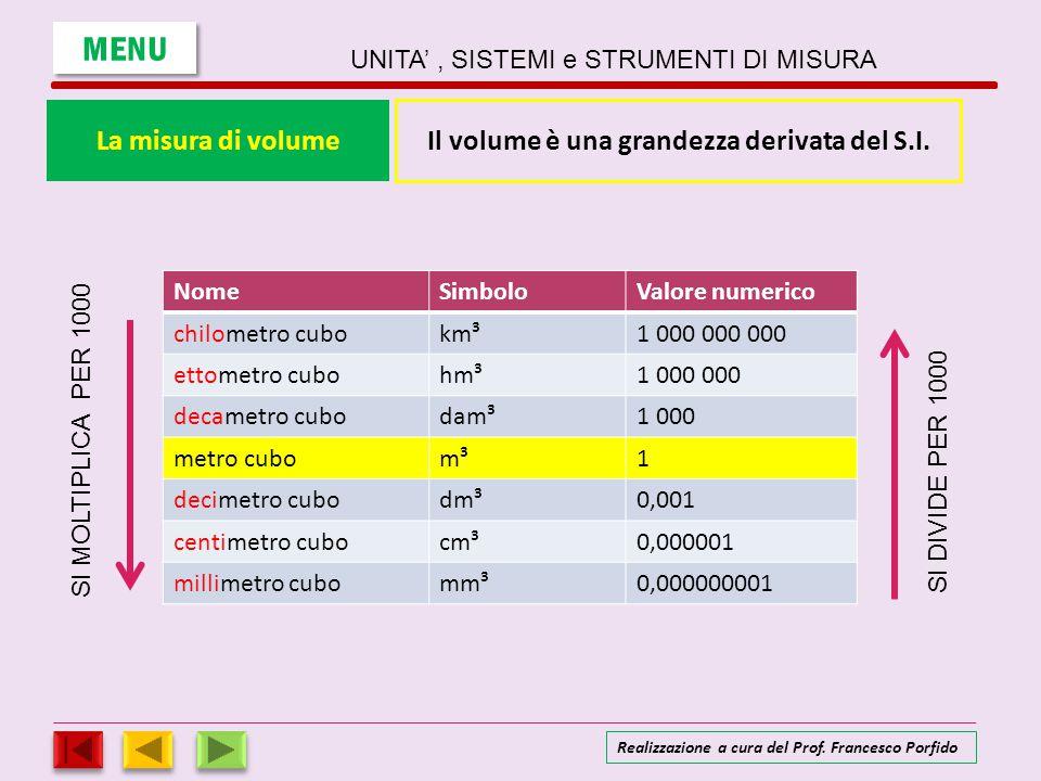 NomeSimboloValore numerico chilometro cubokm³1 000 000 000 ettometro cubohm³1 000 000 decametro cubodam³1 000 metro cubom³1 decimetro cubodm³0,001 cen