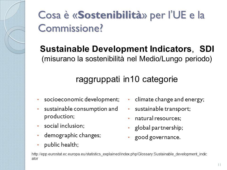 Cosa è «Sostenibilità» per l'UE e la Commissione? socioeconomic development; sustainable consumption and production; social inclusion; demographic cha