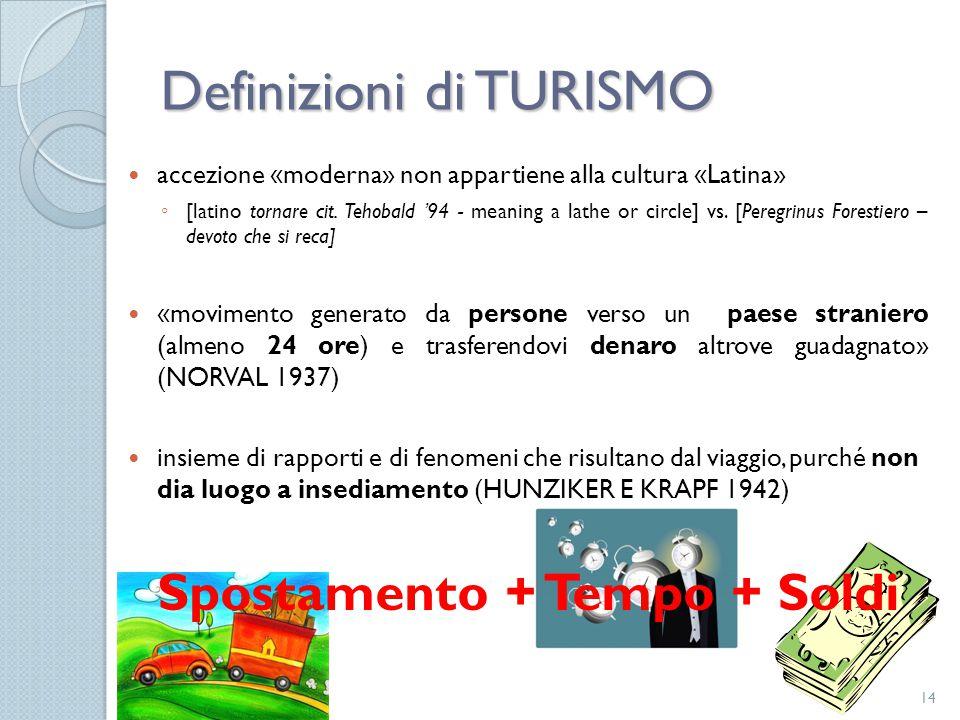 Definizioni di TURISMO 14 accezione «moderna» non appartiene alla cultura «Latina» ◦ [latino tornare cit. Tehobald '94 - meaning a lathe or circle] vs