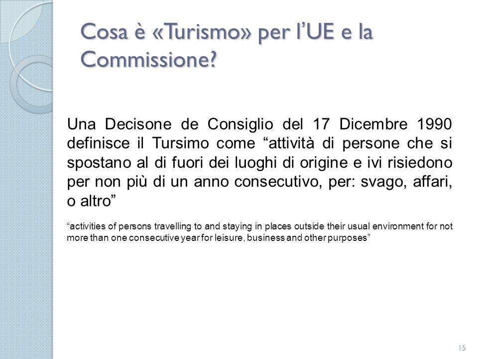 """Cosa è «Turismo» per l'UE e la Commissione? 15 Una Decisone de Consiglio del 17 Dicembre 1990 definisce il Tursimo come """"attività di persone che si sp"""