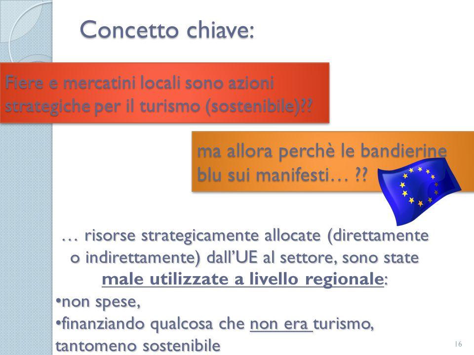16 Fiere e mercatini locali sono azioni strategiche per il turismo (sostenibile)?? Concetto chiave: ma allora perchè le bandierine blu sui manifesti…
