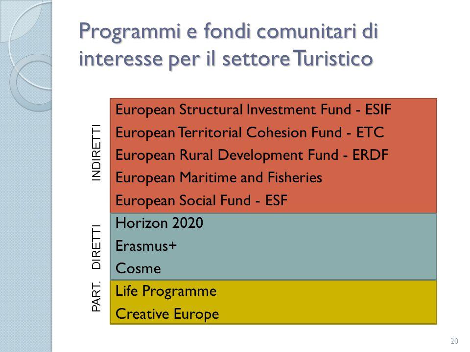 Programmi e fondi comunitari di interesse per il settore Turistico 20 European Structural Investment Fund - ESIF European Territorial Cohesion Fund -