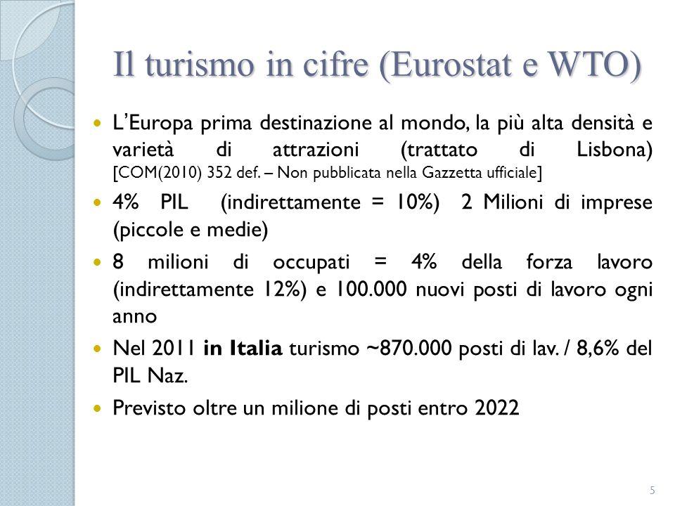 L'Europa prima destinazione al mondo, la più alta densità e varietà di attrazioni (trattato di Lisbona) [COM(2010) 352 def. – Non pubblicata nella Gaz