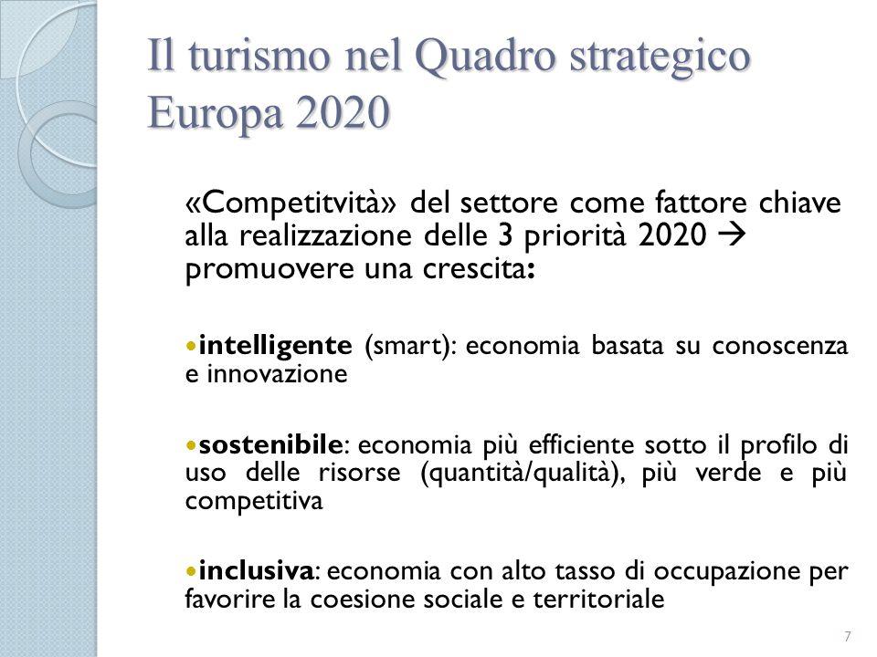 «Competitvità» del settore come fattore chiave alla realizzazione delle 3 priorità 2020  promuovere una crescita: intelligente (smart): economia basa