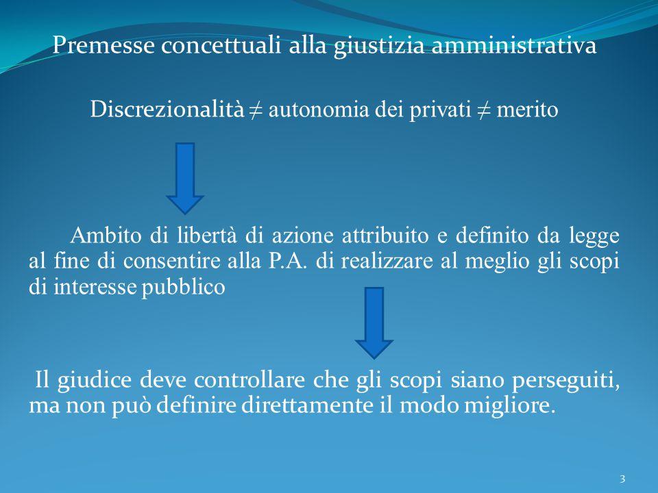 Premesse concettuali alla giustizia amministrativa Discrezionalità ≠ autonomia dei privati ≠ merito Ambito di libertà di azione attribuito e definito