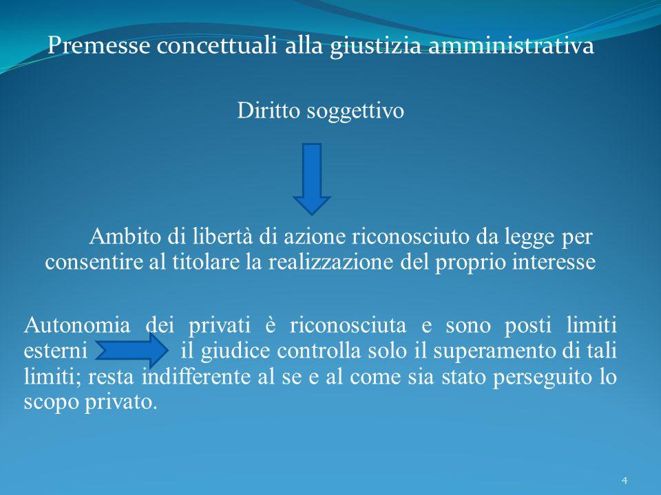 Premesse concettuali alla giustizia amministrativa Diritto soggettivo Ambito di libertà di azione riconosciuto da legge per consentire al titolare la
