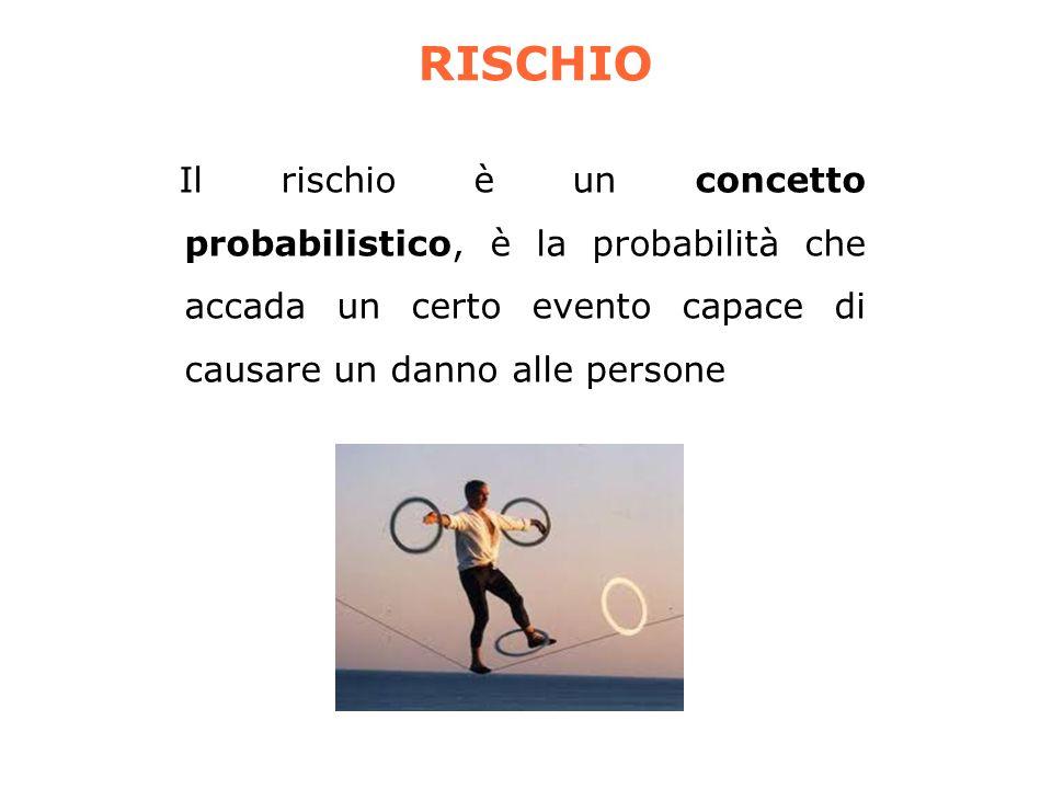 RISCHIO Il rischio è un concetto probabilistico, è la probabilità che accada un certo evento capace di causare un danno alle persone
