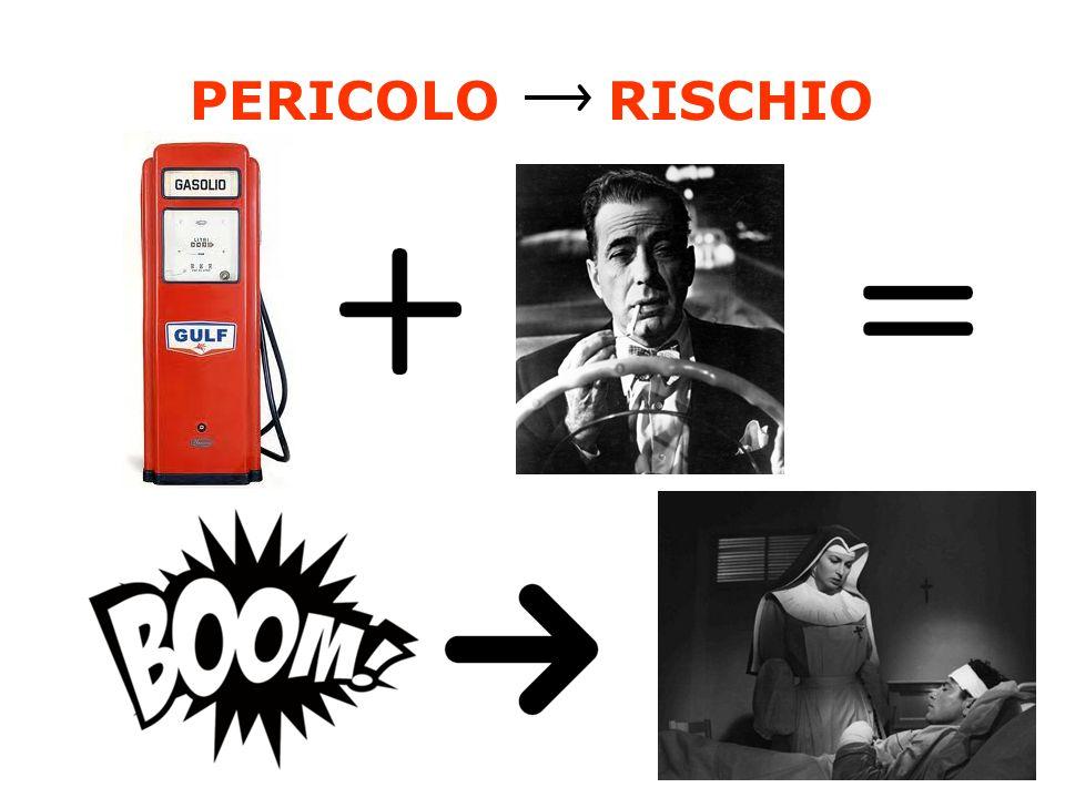 PERICOLO RISCHIO